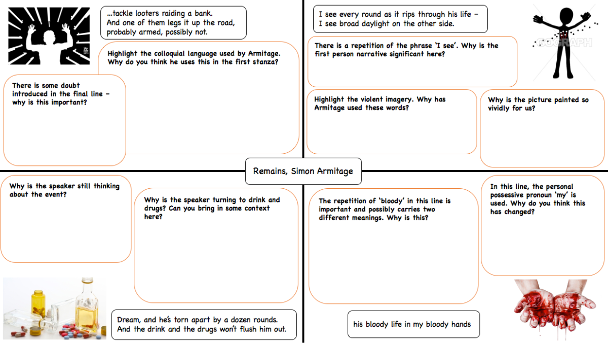 Revision escapades in teaching power conflict revision cards publicscrutiny Gallery